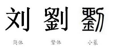 繁体字转换器_中文翻译成繁体字的转换器快!