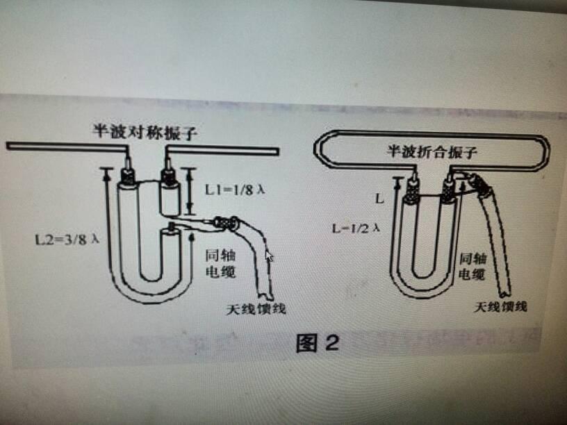 八木天线接线方法 正在制作八木天线,用同轴电缆连接,该怎么连线?图片