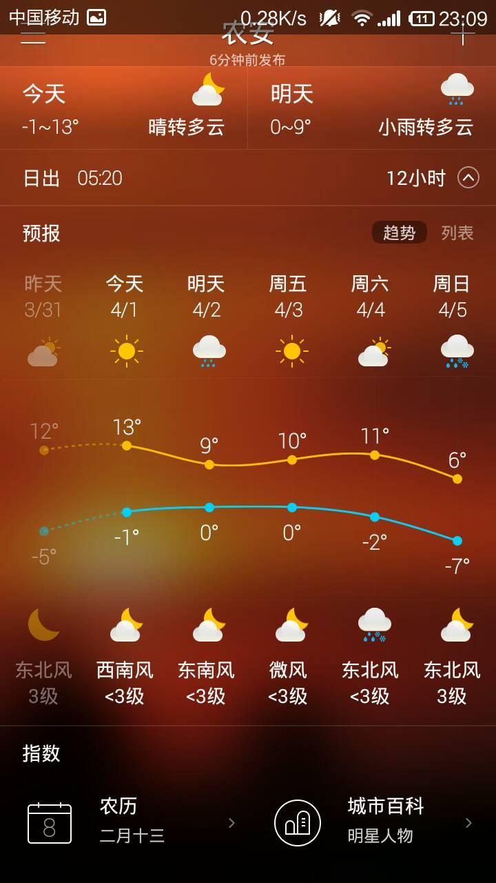 农安十五天天预报_吉林农安今天,后天,大后天的天气
