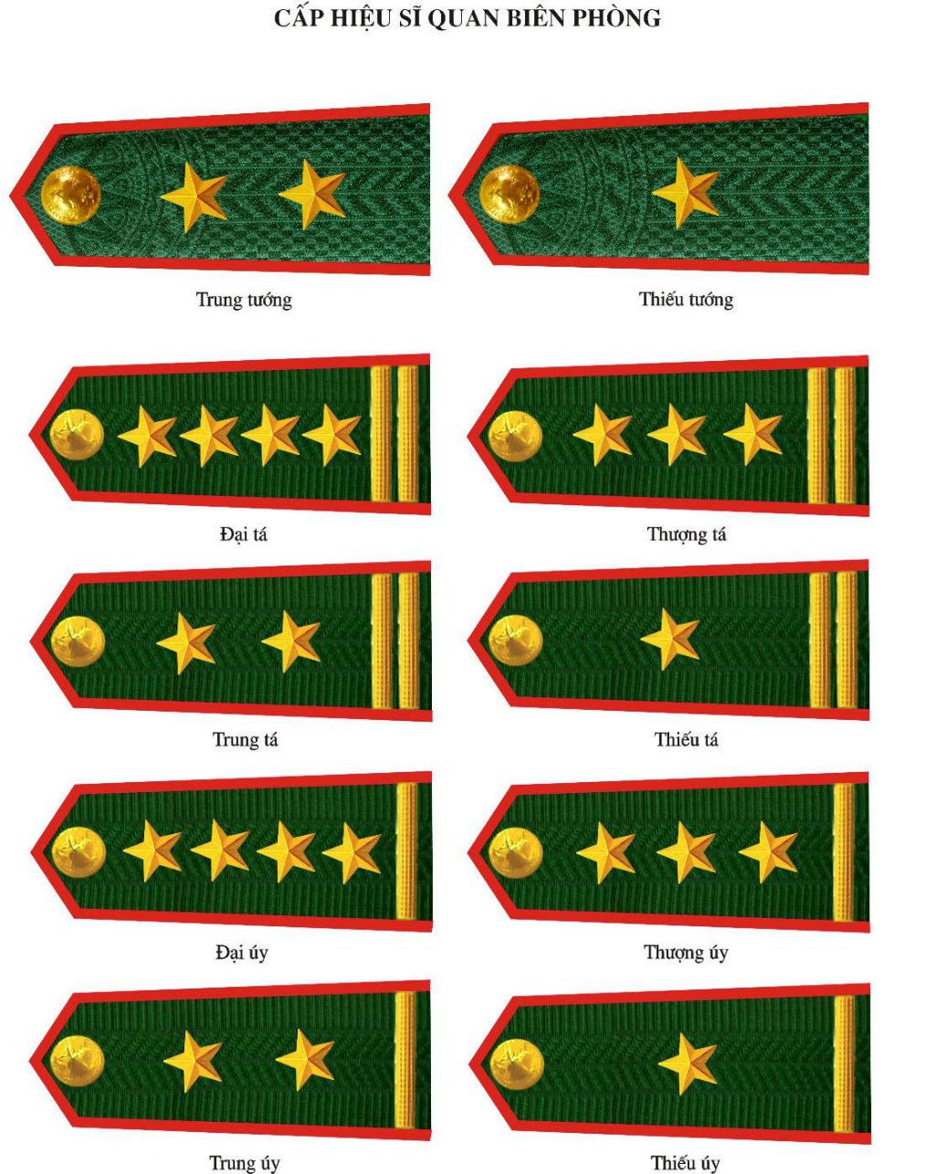 的军阶有哪些 肩章上的星和杠是什么意思