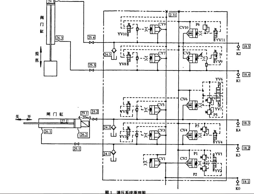 按默认排序|1条回答  2014-05-29 21:11 |十一级 液压泵站装配图最后图片