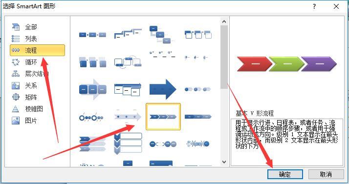 word2010怎么绘制流程图图片