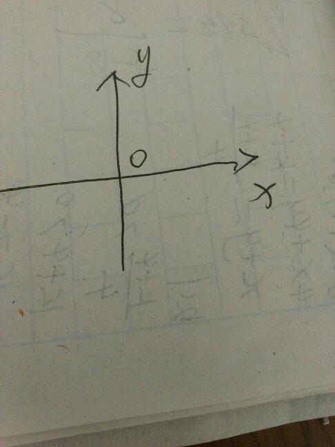 坐标轴哪个是横轴