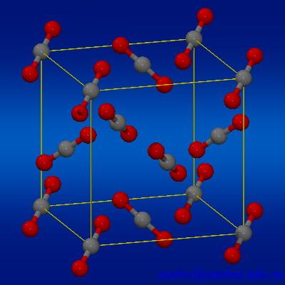 二氧化碳分子取向性