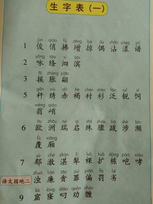 三年级语文上册生字词语看拼音写词语检测(田字格).docx图片