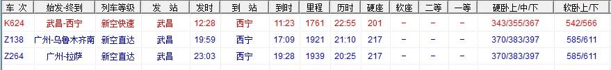 武汉到青海旅游多少钱
