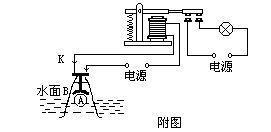 电磁继电器的构成