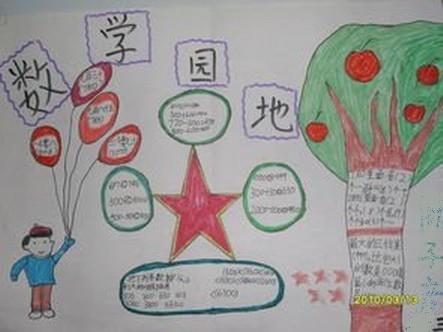 小学三年级数学手抄报图片