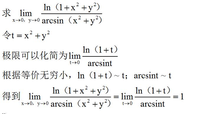 y=ln(1+x∧2)图
