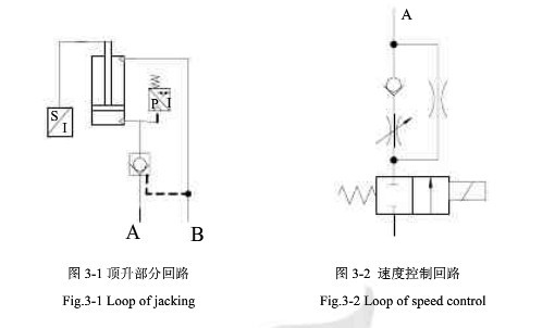 液控单向阀(虚线就是打开液控单向阀的控制油路),这样油缸才能下降.图片