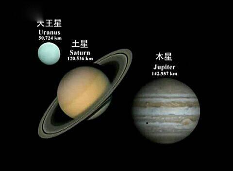 天狼星,北河三,大角星,参宿七,心宿二谁最大?