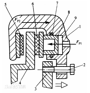 图2为浮钳盘式制动器的结构示意图.