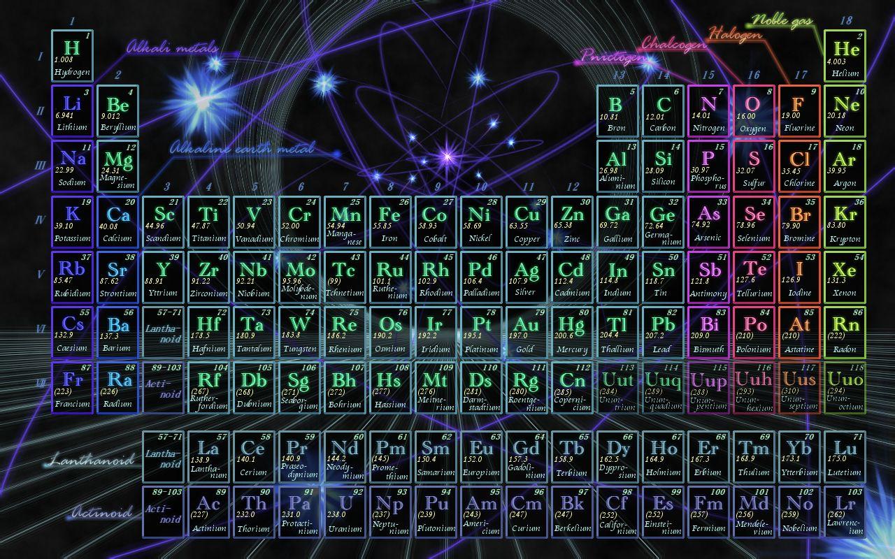 求一张元素周期表的大图图片