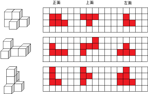 分别画出从正面,上面,左面看到的立体图形的形状.(1)图片