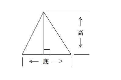 三角形面积s=底 × 高 ÷2