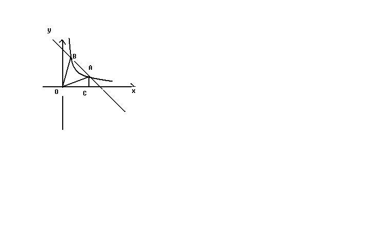 y_如图,直线y=-x m与双曲线y=k/x交与第一象限内a,b两点