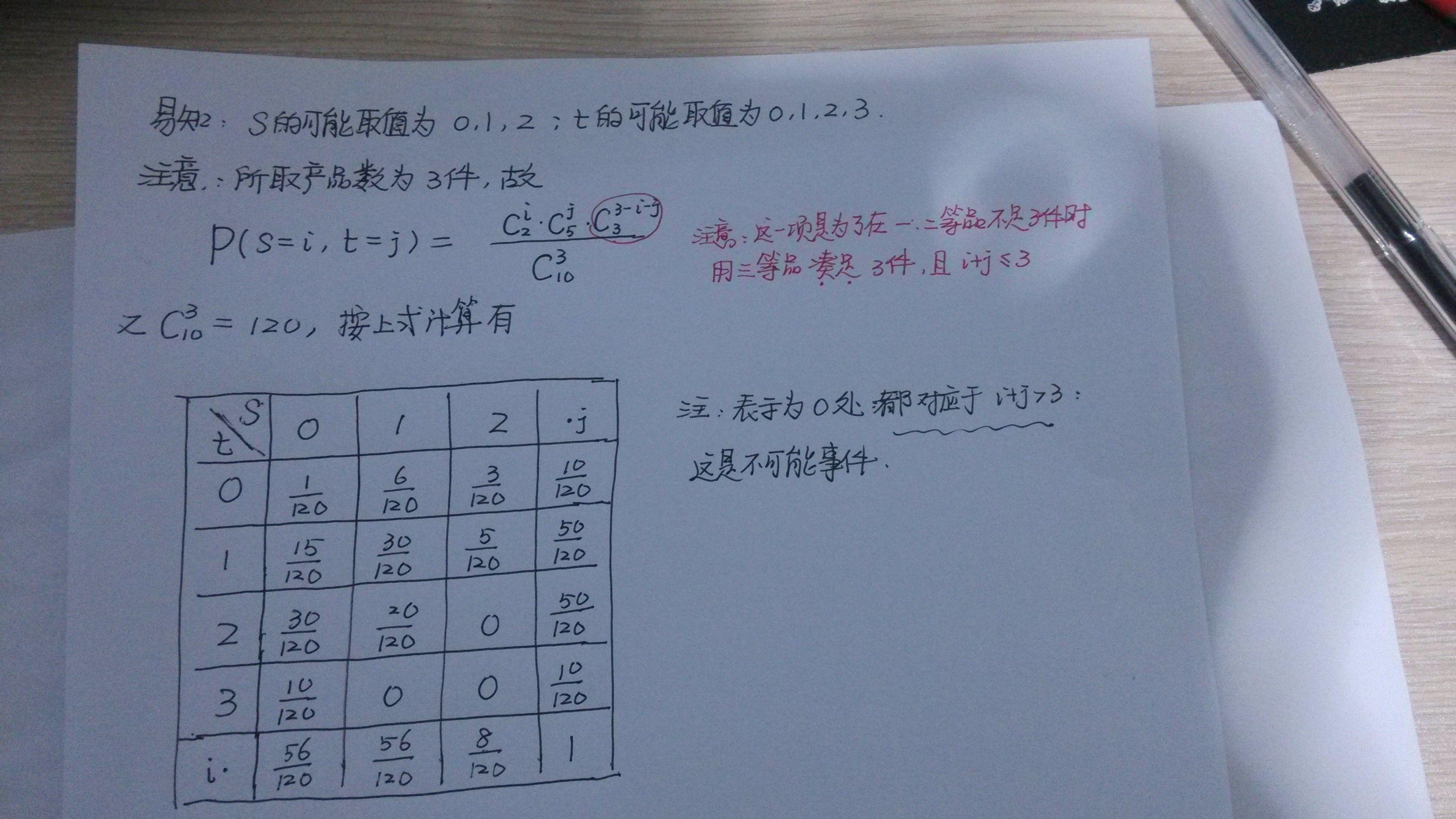 2011考研数学二真题 2012数学二考研真题 2012数学二考研真题