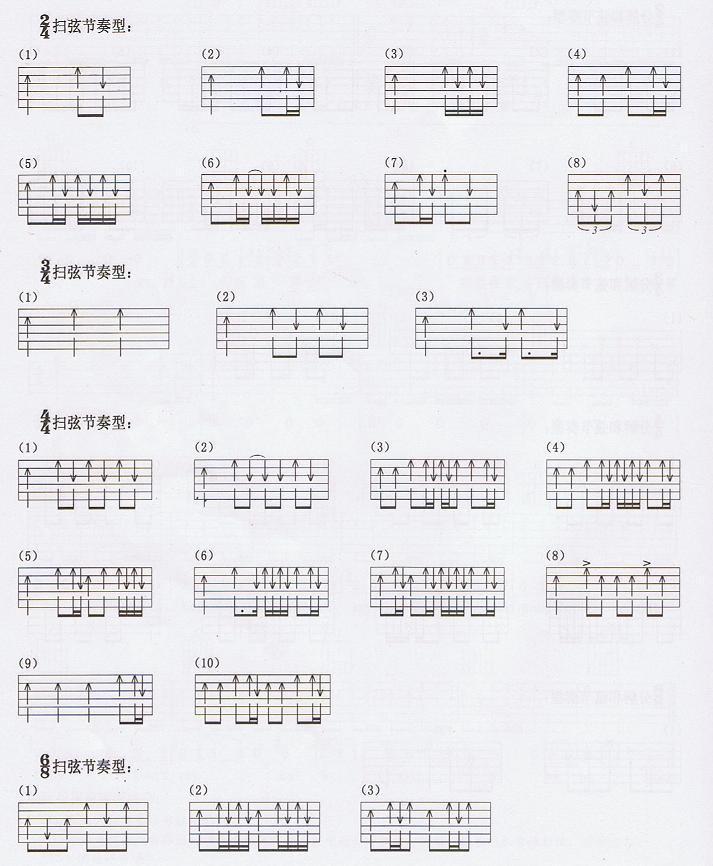 求吉他手指扫弦正确教程图片