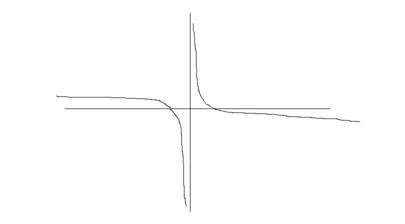 y_函数y=(18)
