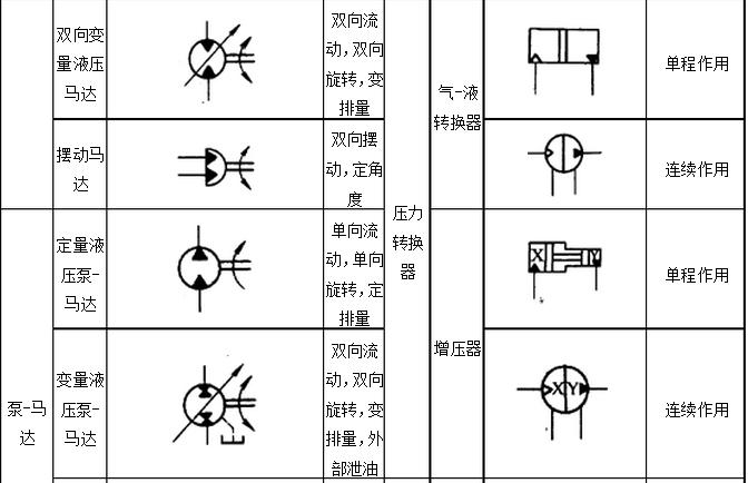怎么认识和识别液压阀符号图片