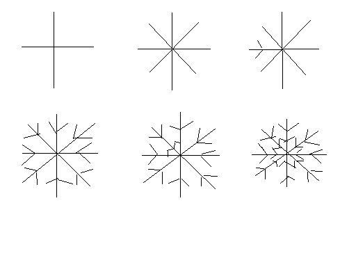 雪花怎么画简笔画图片