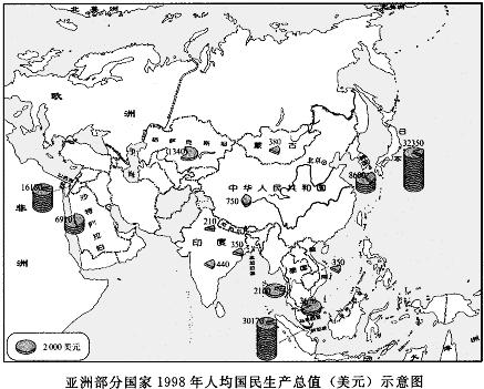 亚洲国家_如图是\