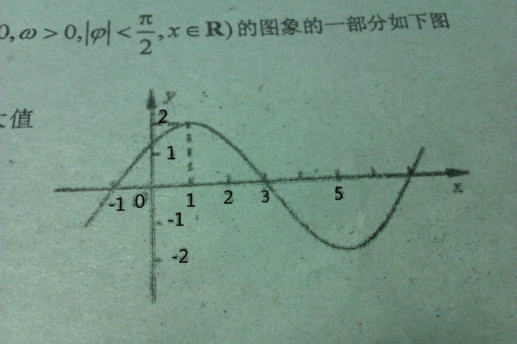 ���,yl#��*�chz`&�f�x�_已知函数f(x)=asin(xω φ)(a,ω,φ是常数,a>0,ω>0)