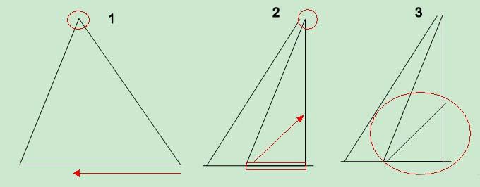 如何把一个锐角三角形剪拼成正方形图片