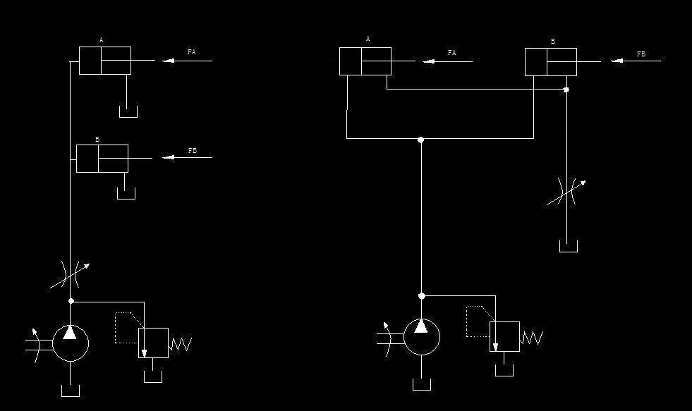 右两回路的液压缸b先动作图片