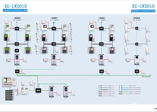 楼宇对讲系统 安居宝楼宇对讲系统 楼宇对讲系统接线图图片