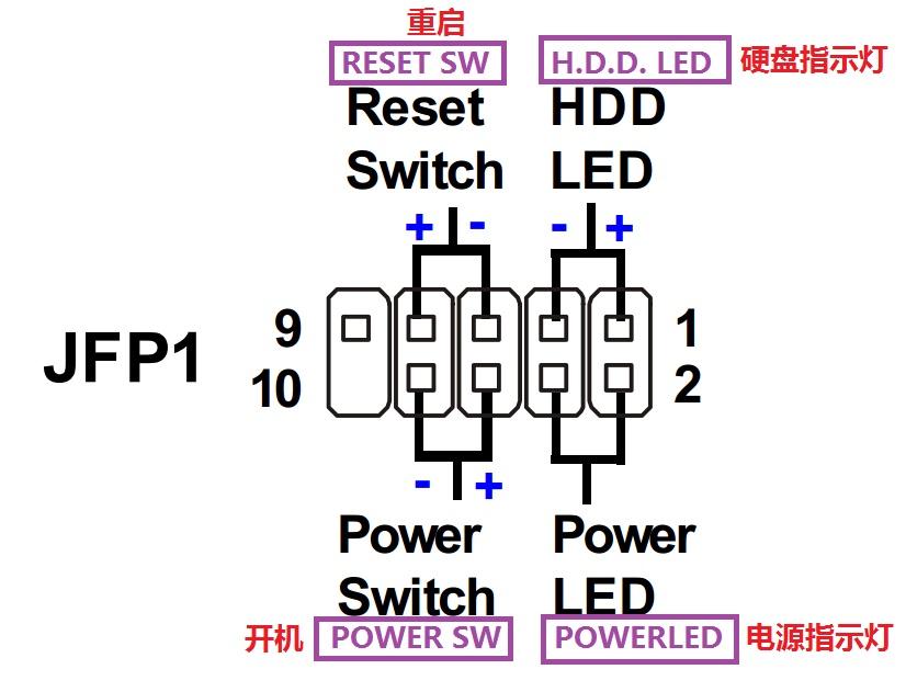 主板k9a2 neo电源线接法图片