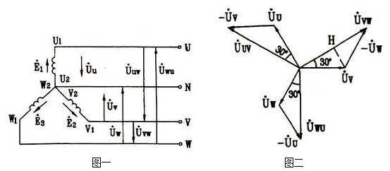 三相对称中线电压超前
