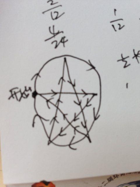 把外圆一圈画完,接着把方形画完,最后按正常画五角星的方法画完它图片