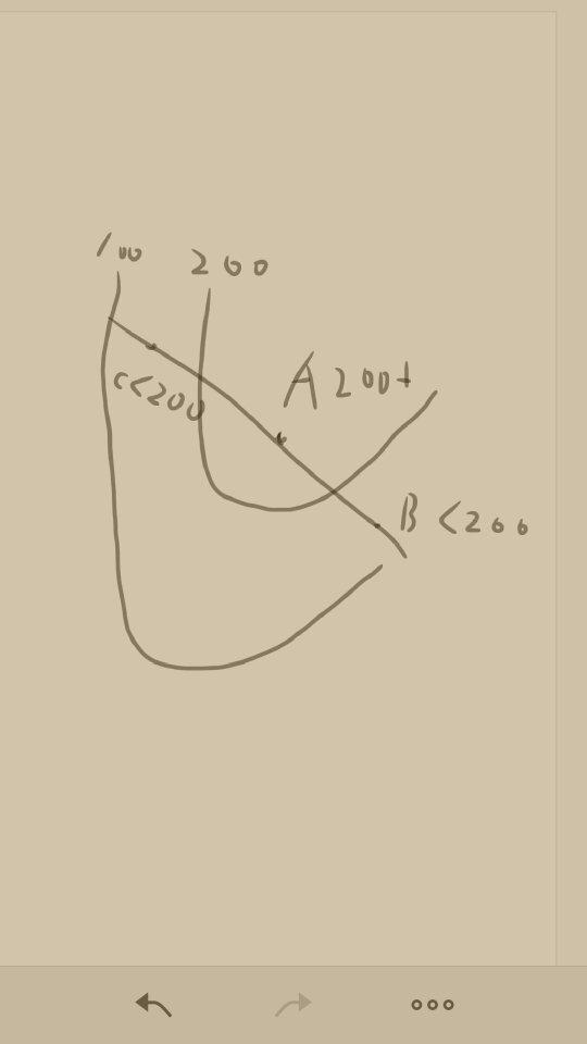 为什么高压脊上的气压比两侧告,低压槽上的气压比两侧低,画图说明谢谢图片