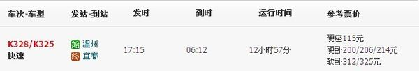温州到云南旅游攻略