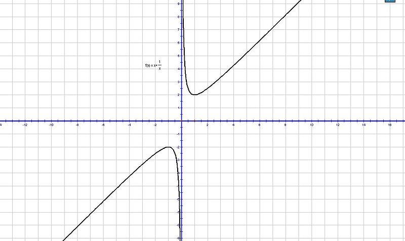 人体不倒�yf�x�_函数f(x)=[x]的函数值表示不超过x的最大整数,例如