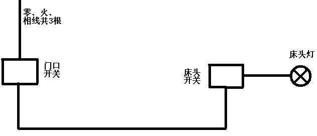 用两个双开双控开关(西门子)如何控制两个灯,共7根线头,求接线图?图片