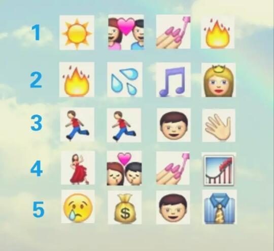 猜下图5个(横向)emoji表情图片