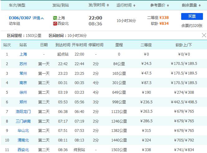 上海到西安唯一一班动车d306沿途站点如附图图片