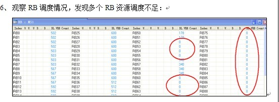 rb3384  lte rb