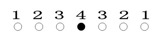 从左边数起玩在第几位