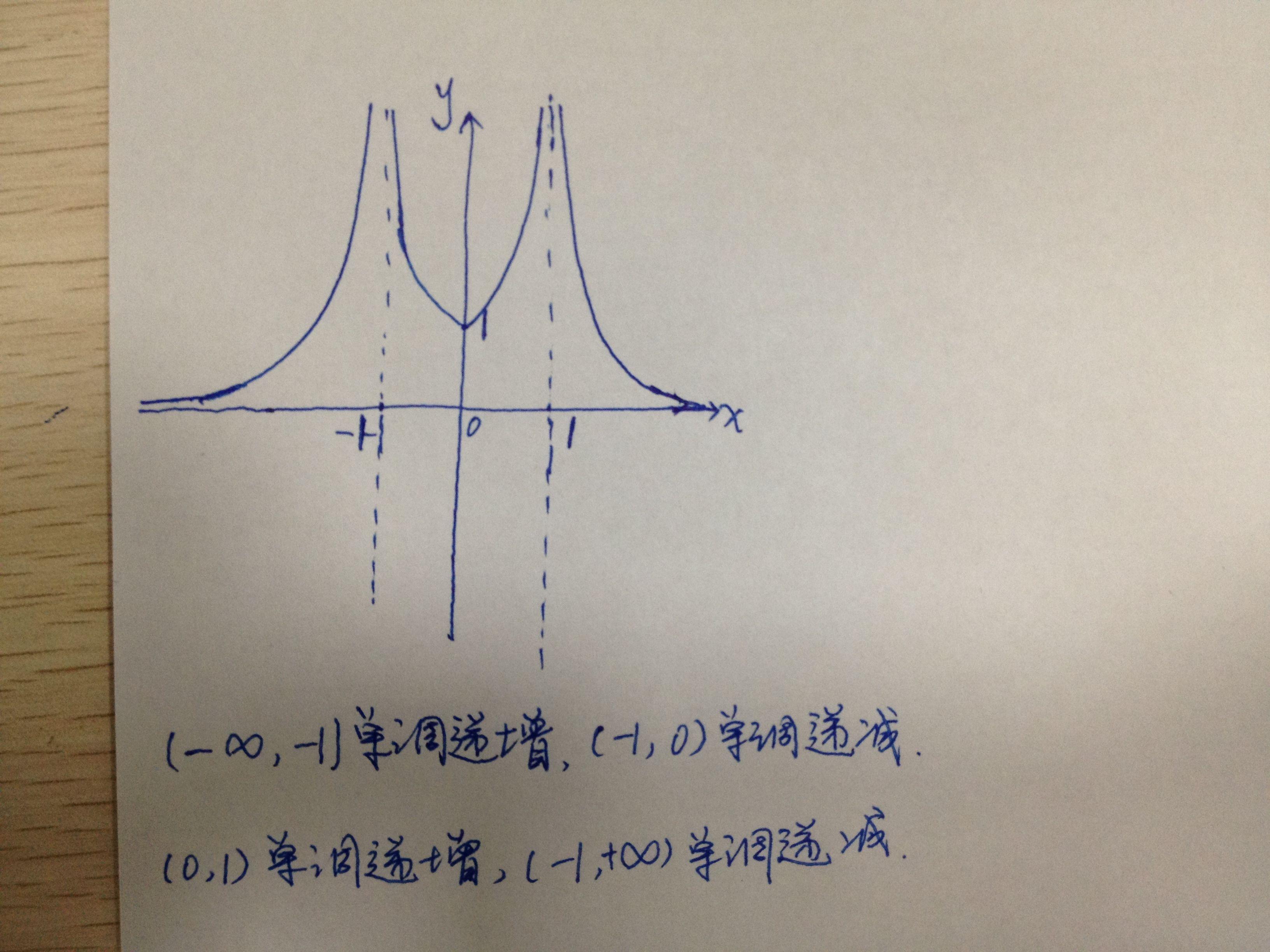 1.2函数的建筑方法(2)板表示挑上下图纸图片