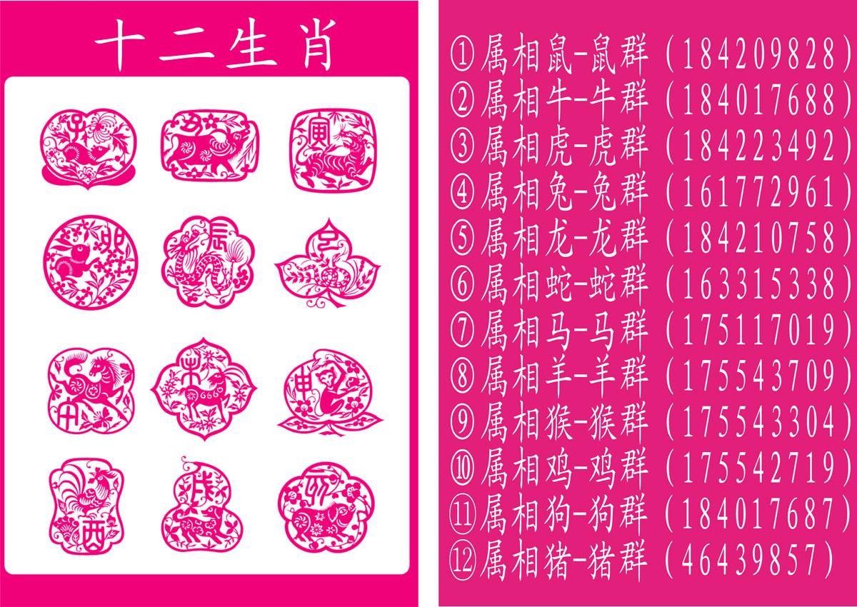 十二生肖顺序来源,求解图片