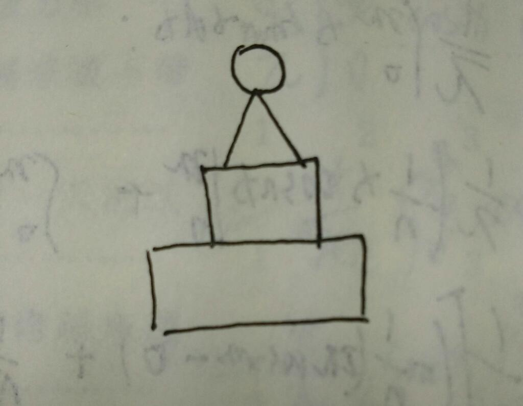 正方形,三角形,圆形长方形怎么摆成一个图形图片