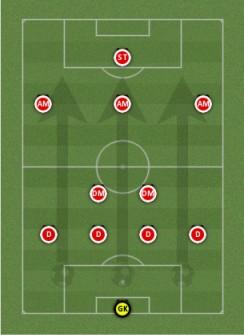 足球阵型位置_442和4231阵型的每个位置是什么