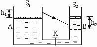 连通器的底面积怎么算