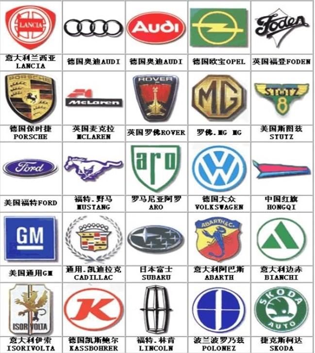标志图,世界各种名车标志图片,世界名车排行榜及名车标志与车高清图片