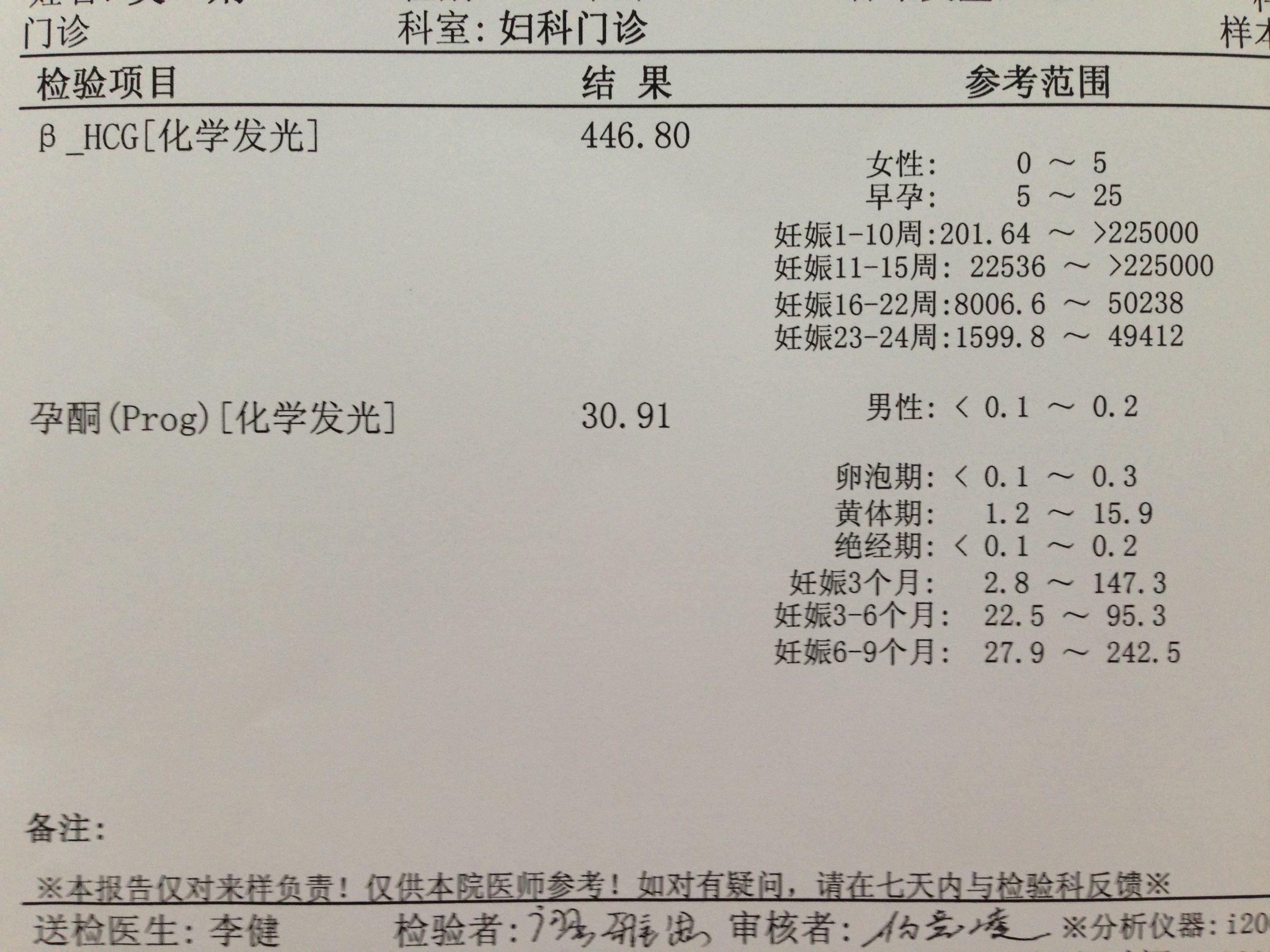超检查报告单_怀孕14周胎儿b超图_怀孕7周孕囊b超 ...