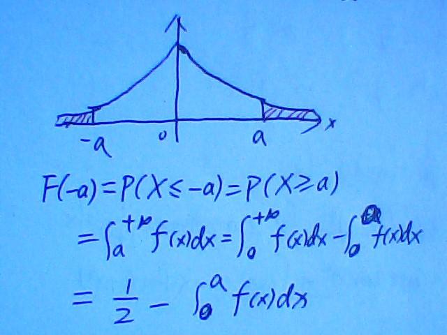 已知随机变量x的密度函数f(x)