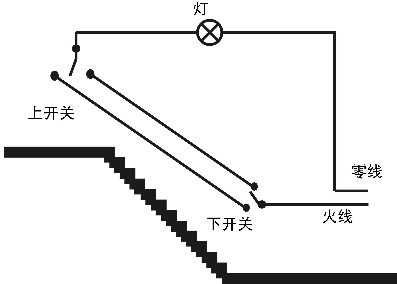 窗帘轨道安装示意图 照明开关安装示意图高清图片